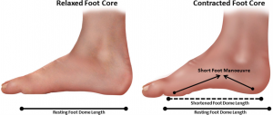 Marble or Pencil Pickeup Exercise to Strengthen Feet