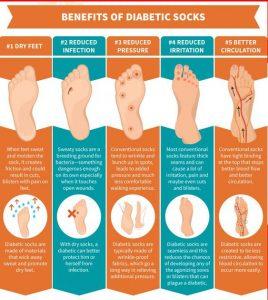 Benefits of Diabetic Socks